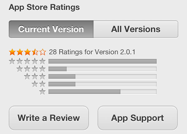 App Store Rating