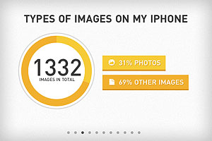 Photo Stats